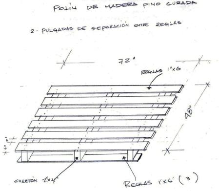 polines1